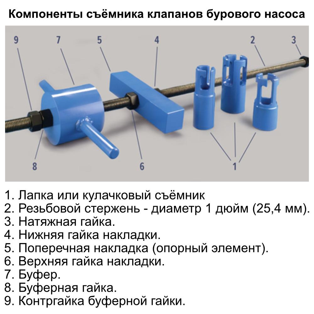 компоненты съемники клапанов бурового насоса